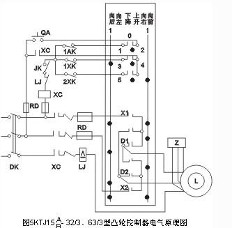 ktj15a-32/4凸轮控制器产品询价(上海永上控制器厂)